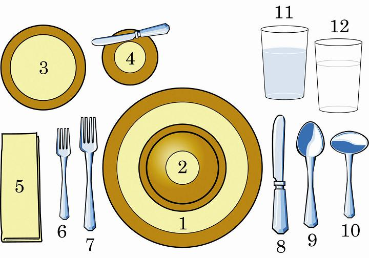 How to Table Setting Guide for Kids